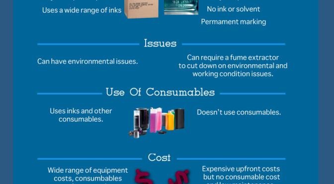 inkjet printers vs. laser printers